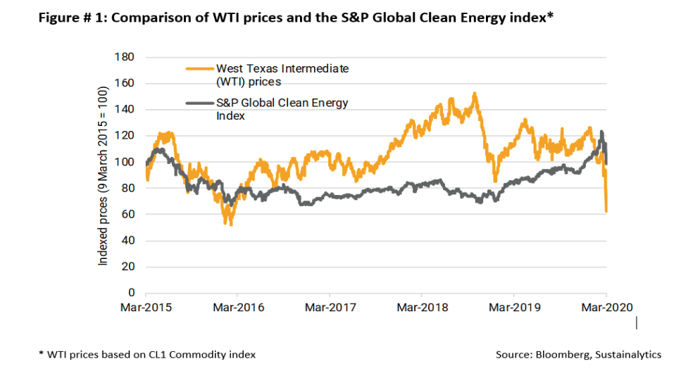 Picture 1 Oil Prices Beyond the Horizon ISSG